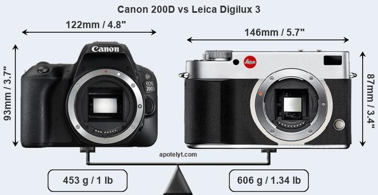 Compare Canon 200D and Leica Digilux 3