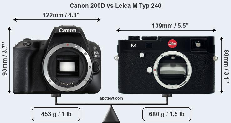 Size Canon 200D vs Leica M Typ 240