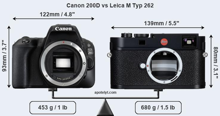 Compare Canon 200D and Leica M Typ 262