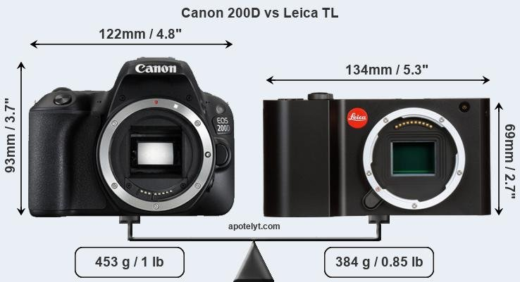 Compare Canon 200D and Leica TL
