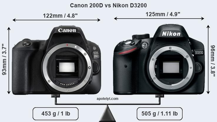 Compare Canon 200D and Nikon D3200