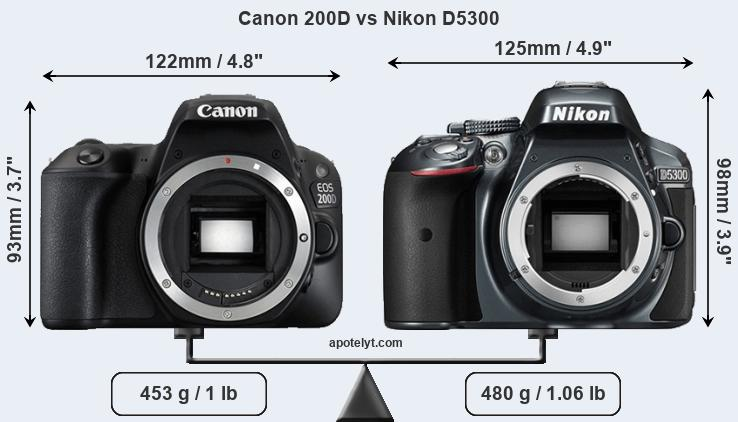 Compare Canon 200D and Nikon D5300
