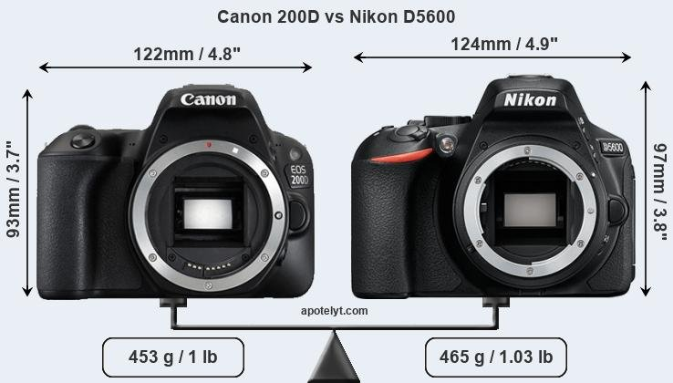 Canon 200D vs Nikon D5600 Comparison Review