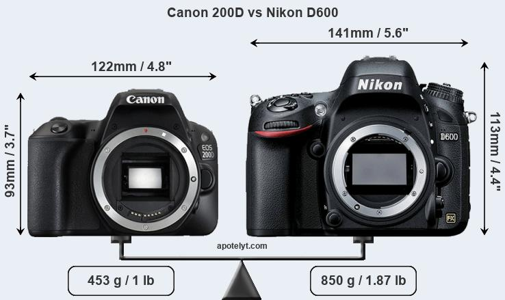 Compare Canon 200D and Nikon D600