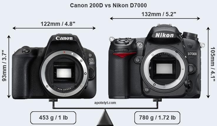 Compare Canon 200D and Nikon D7000