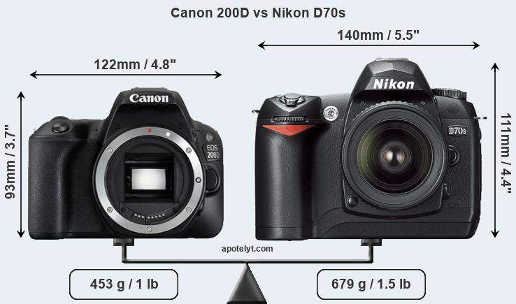 Compare Canon 200D and Nikon D70s