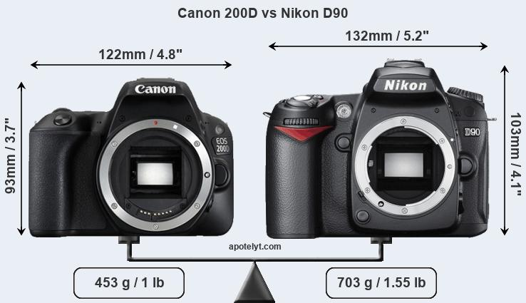 Compare Canon 200D and Nikon D90