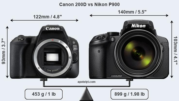 Compare Canon 200D and Nikon P900