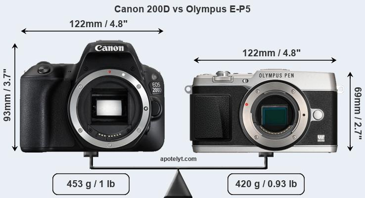 Compare Canon 200D and Olympus E-P5