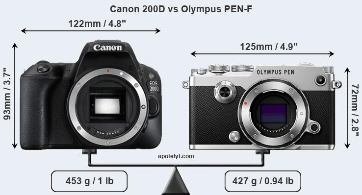 Compare Canon 200D vs Olympus PEN-F
