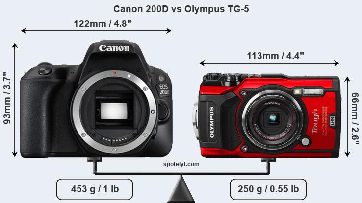 Compare Canon 200D and Olympus TG-5
