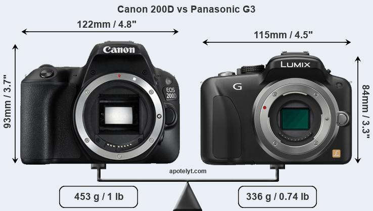 Compare Canon 200D vs Panasonic G3