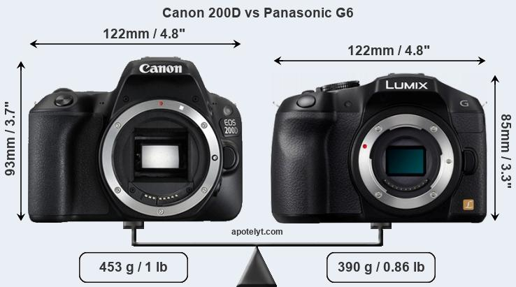 Compare Canon 200D vs Panasonic G6