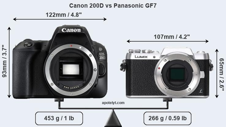 Compare Canon 200D and Panasonic GF7