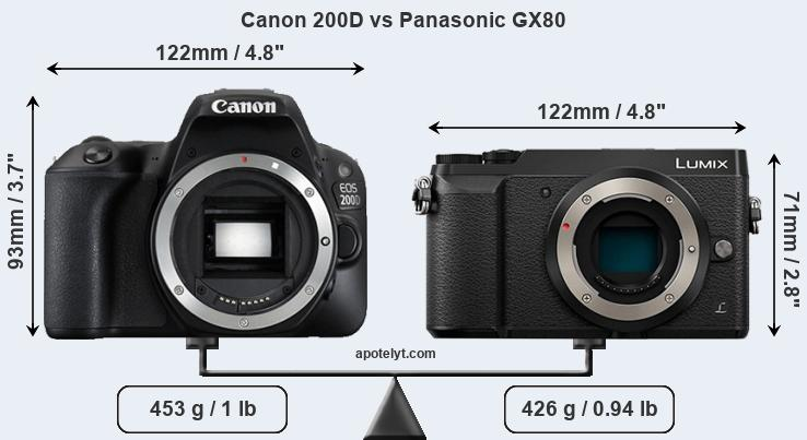 Compare Canon 200D and Panasonic GX80