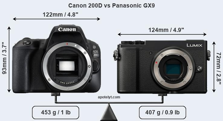 Compare Canon 200D and Panasonic GX9