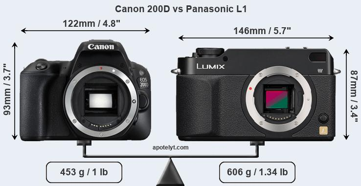 Compare Canon 200D vs Panasonic L1