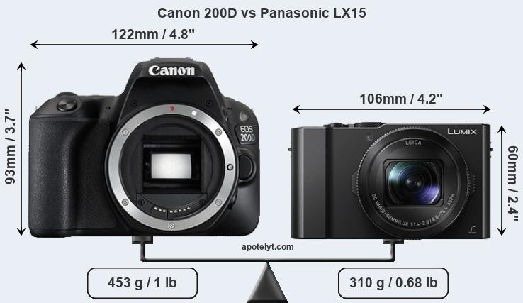 Compare Canon 200D and Panasonic LX15