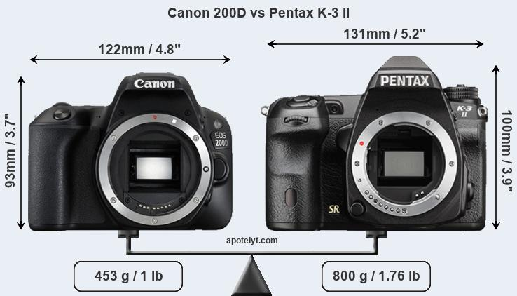 Compare Canon 200D and Pentax K-3 II