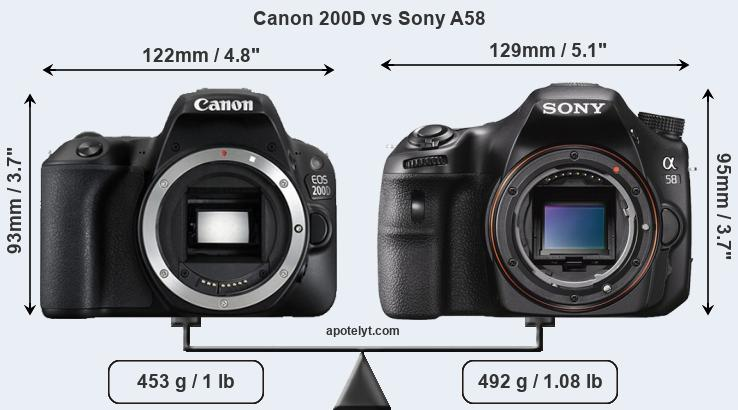 Compare Canon 200D and Sony A58