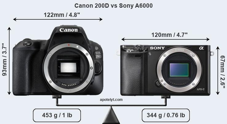Canon 200D vs Sony A6000 front