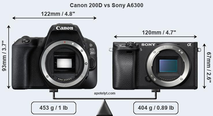 Size Canon 200D vs Sony A6300