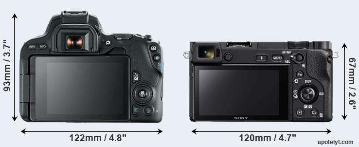 200D and A6300 rear side