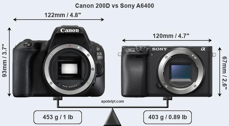 Size Canon 200D vs Sony A6400