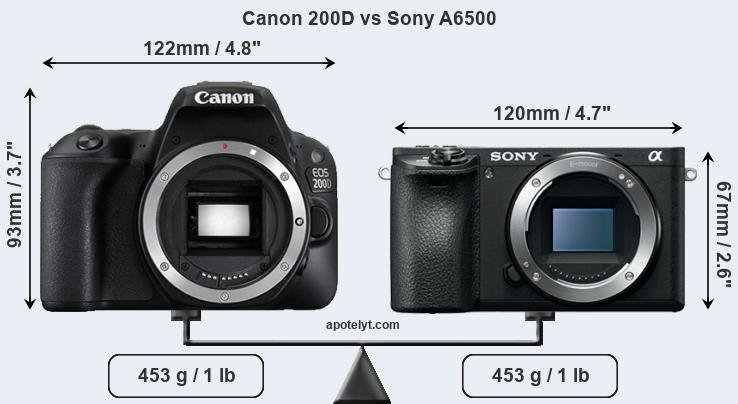Compare Canon 200D vs Sony A6500