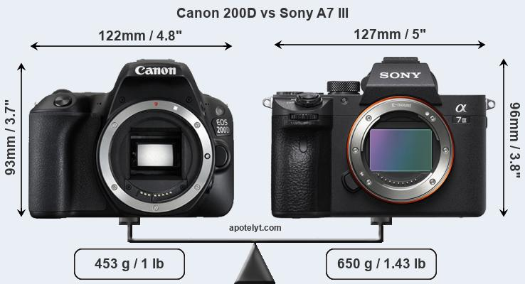 Size Canon 200D vs Sony A7 III