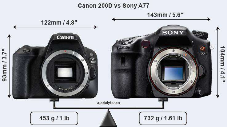 Compare Canon 200D and Sony A77