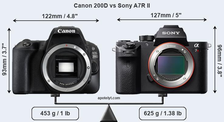 Compare Canon 200D and Sony A7R II