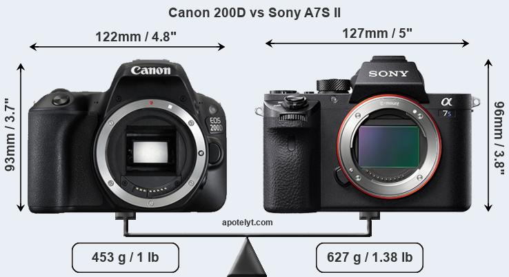 Size Canon 200D vs Sony A7S II