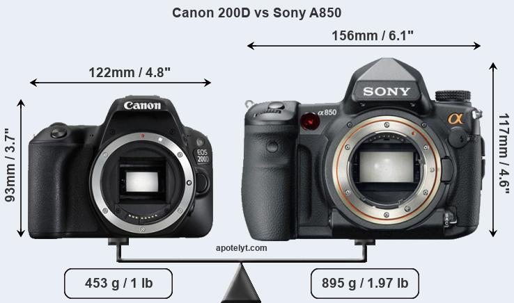 Size Canon 200D vs Sony A850