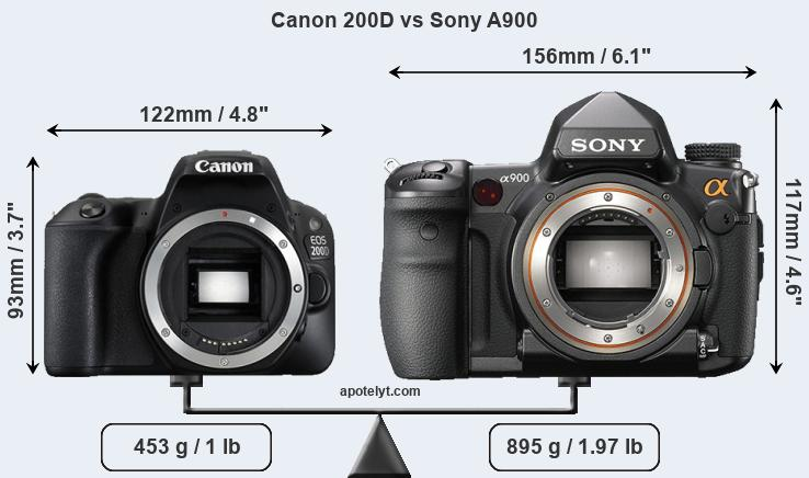 Size Canon 200D vs Sony A900