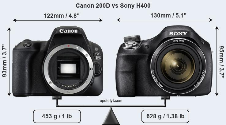 Size Canon 200D vs Sony H400
