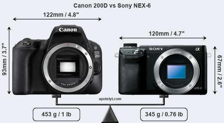 Compare Canon 200D vs Sony NEX-6