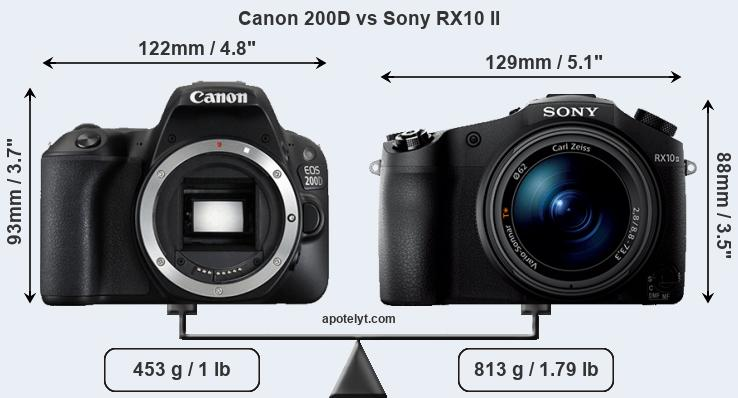 Size Canon 200D vs Sony RX10 II