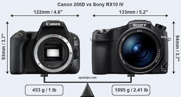 Compare Canon 200D and Sony RX10 IV