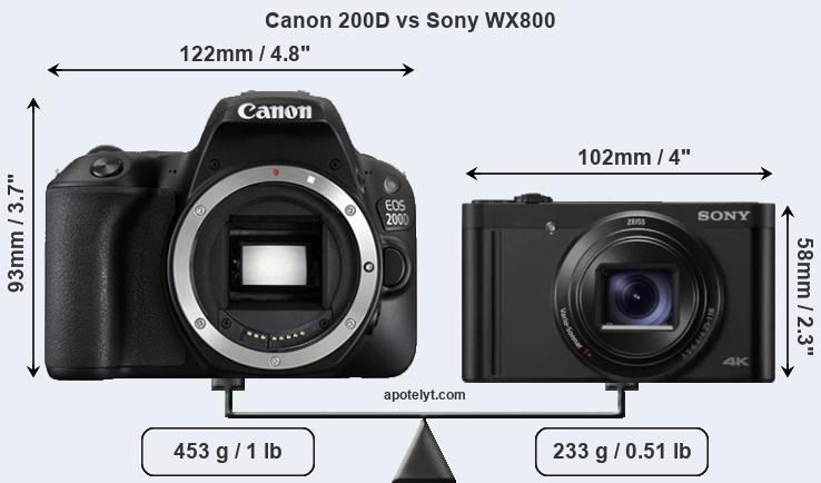 Size Canon 200D vs Sony WX800