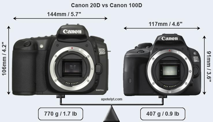 Compare Canon 20D and Canon 100D