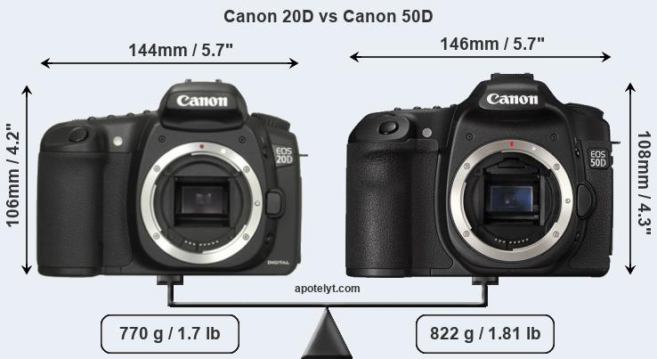 Compare Canon 20D and Canon 50D