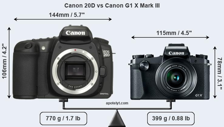 Compare Canon 20D and Canon G1 X Mark III