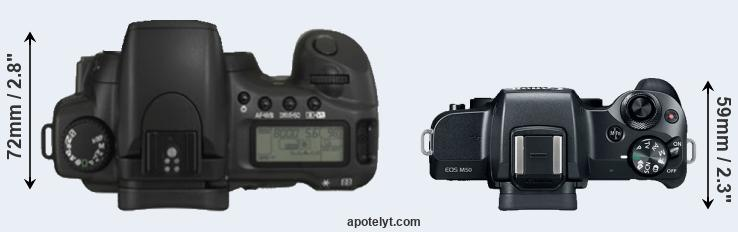 20D versus M50 top view