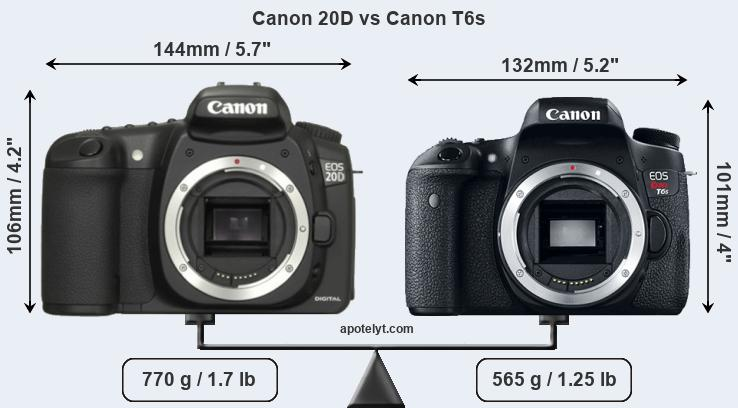 Compare Canon 20D and Canon T6s