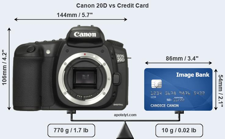 Canon 20D vs credit card front