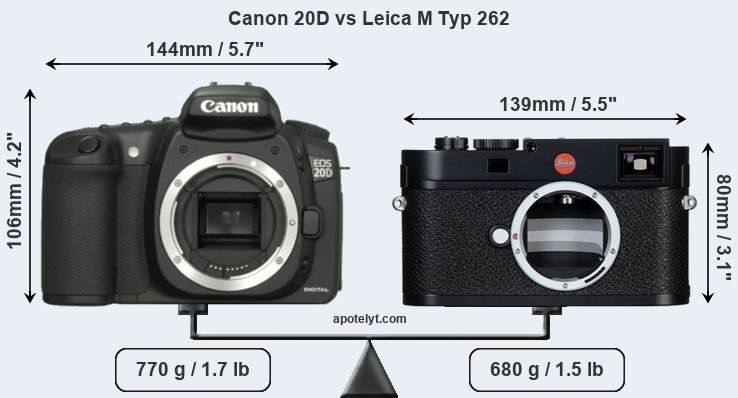 Size Canon 20D vs Leica M Typ 262