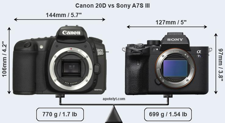 Size Canon 20D vs Sony A7S III