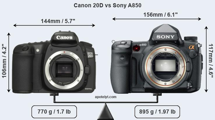 Size Canon 20D vs Sony A850