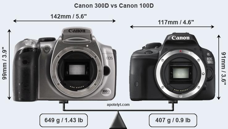 Compare Canon 300D and Canon 100D